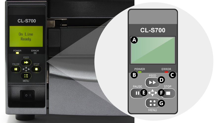 Citizen CLS700 Controls